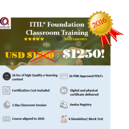 ITIL Foundation Live Classroom Training in New York for USD 1250